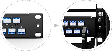Paneles de adaptadores FHU 1U Diseño innovador y gestión de cables