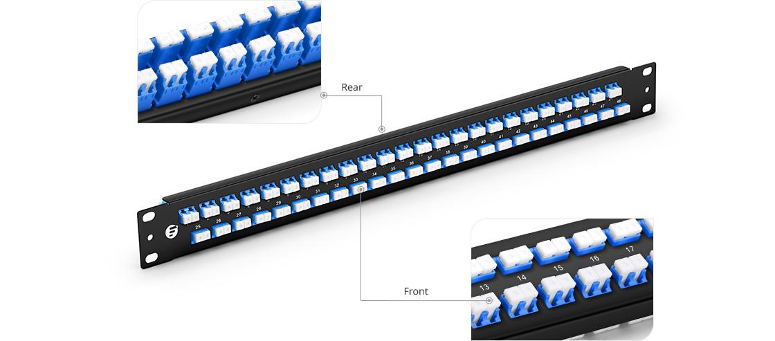 Paneles de adaptadores FHU 1U Puertos marcados con números en la parte anterior y la posterior