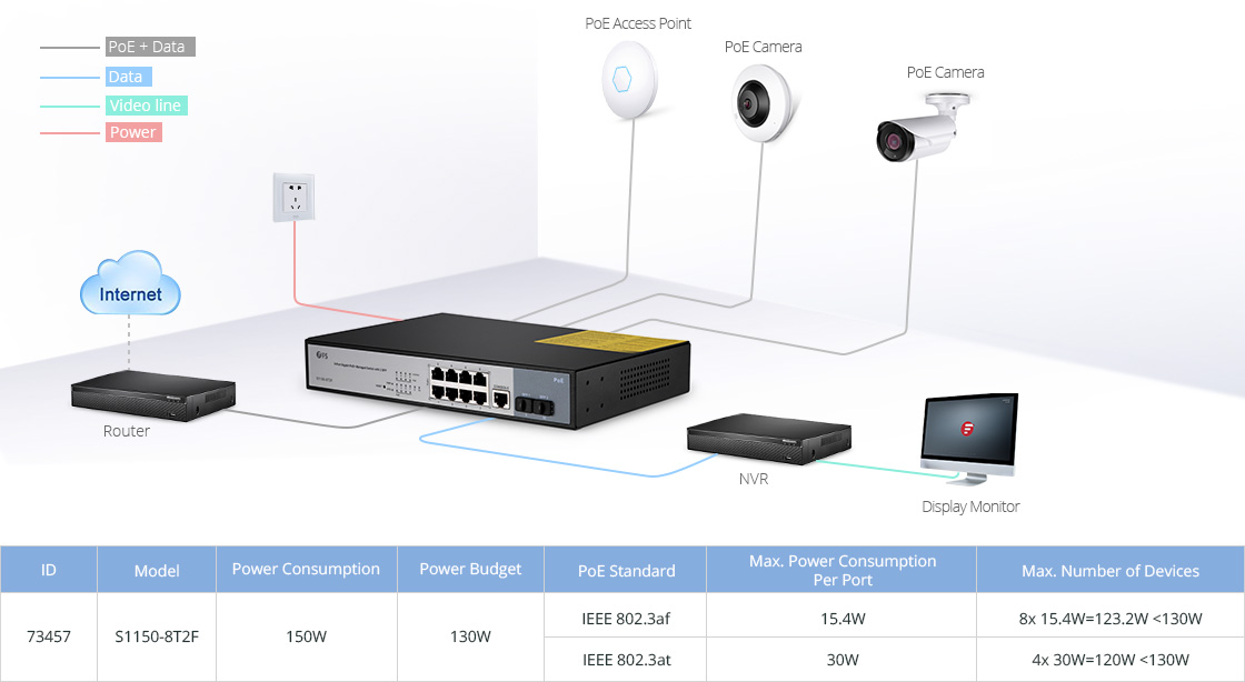1G & PoE Switches  Cost-effective & Efficient PoE Solution for Business