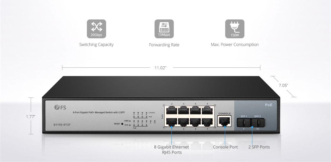 Switches 1G y PoE  Diseño de carcasa compacta y liviana