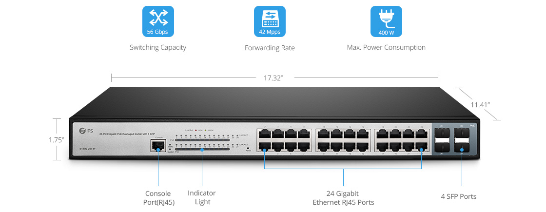 1G & PoE Switches  Outstanding Outlook Design