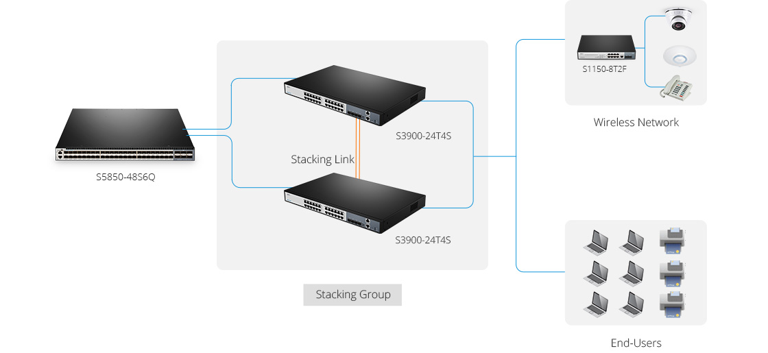 Коммутаторы Доступа для Локальных Сетей  Гибкие коммутаторы доступа для конвергентных корпоративных сетей