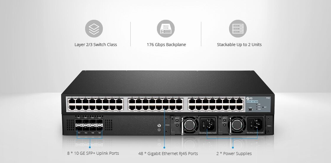 1G & PoE Switches  High Availability & Flexibility