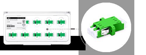 Fiber Optic Adapters Elaborately Designed Package