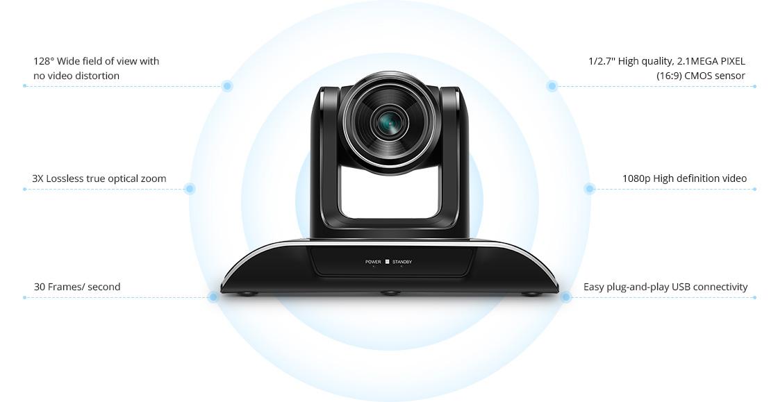 Caméra de Conférence  Une Polyvalence Exceptionnelle pour une Réunion en Douceur