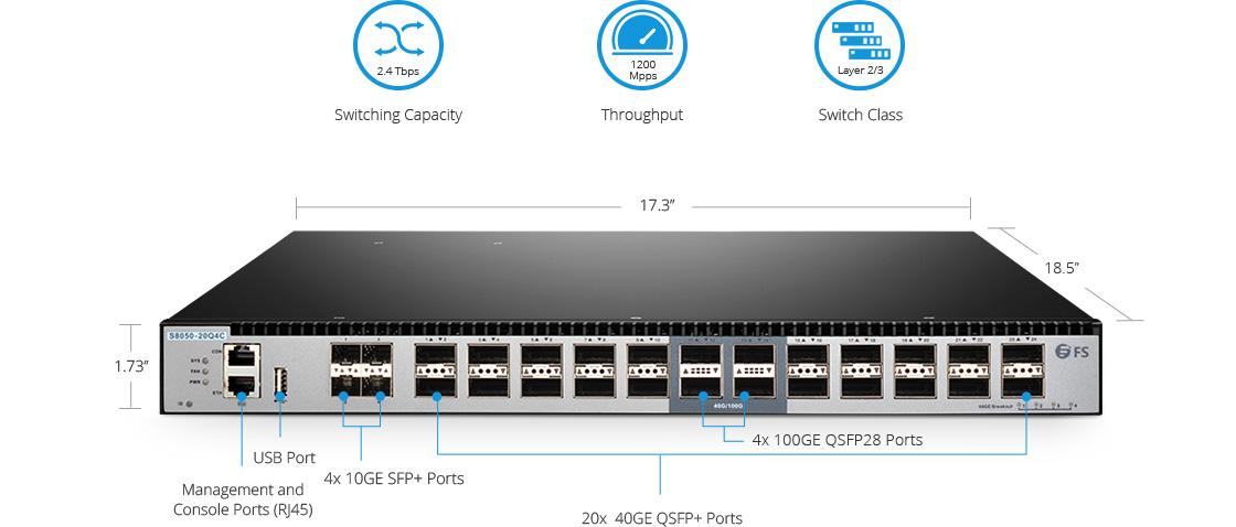 Switches de núcleo para LAN  Alto rendimiento y superior disponibilidad