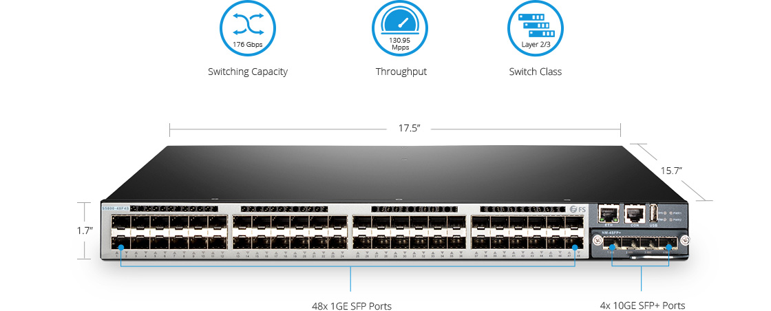 1G/10G Switches High Performance for Data Center Optimization