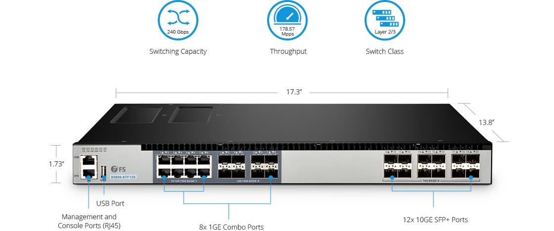 Switches de distribución para LAN  Potente switch de centro de datos empresarial