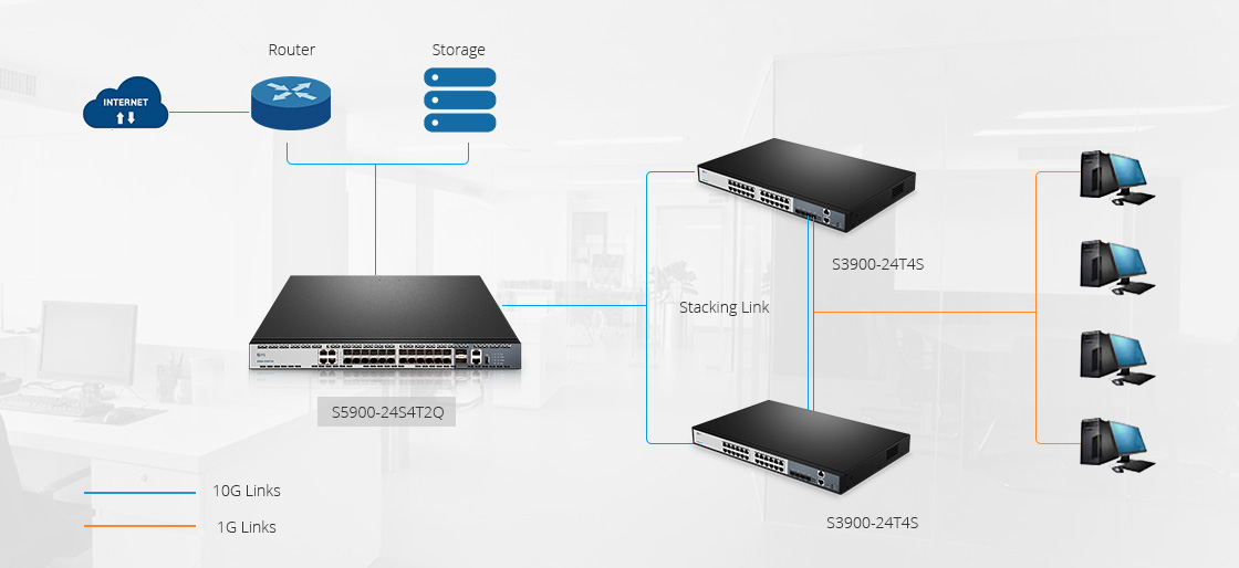 1G/10G Switches  Ideal for ToR Deployment in Data Centers & Enterprise Network