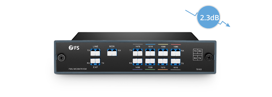 CWDM Mux Demux  Mux/Demux 8 Channels over Dual Fiber