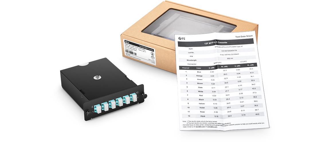 LWL-Kassetten Verpackung & Prüfbericht