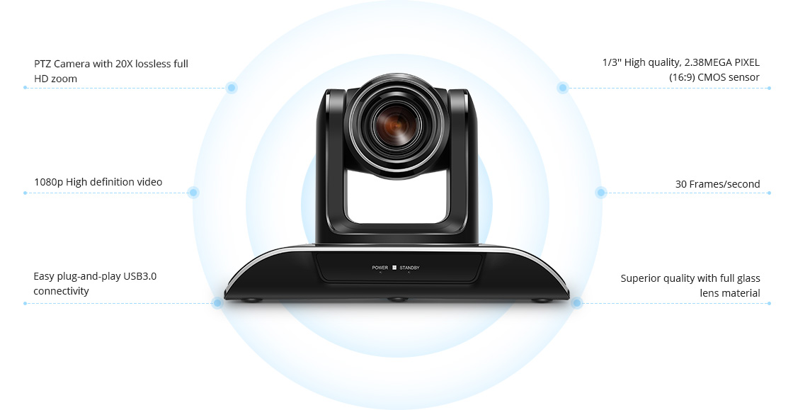 Conference Camera  Smarter Camera, Sharper Meetings