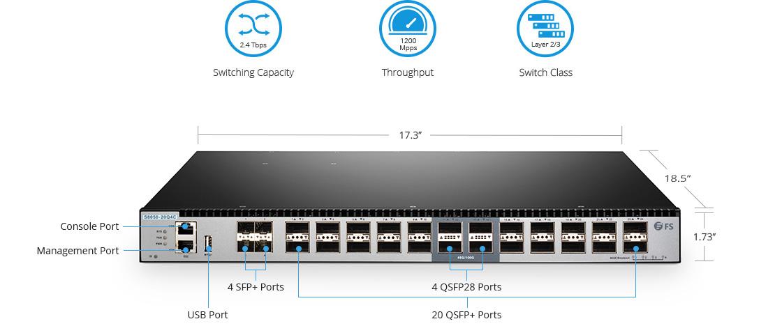 Switch 40G Haute Performance et Haute Disponibilité