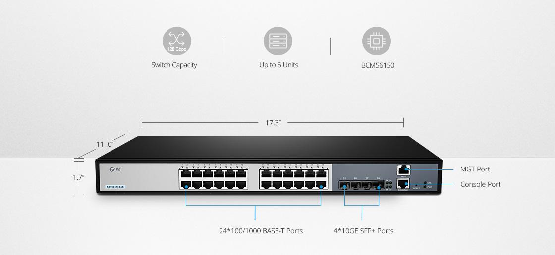 LAN Access Switches  Gigabit Switch with High-speed 10G Uplink