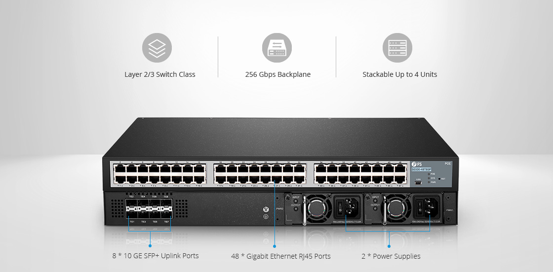 1G/10G Switches  High Availability & Flexibility