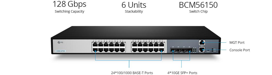 Switch 1G/10G  Commutateur Gigabit avec Uplink 10G à Grande Vitesse