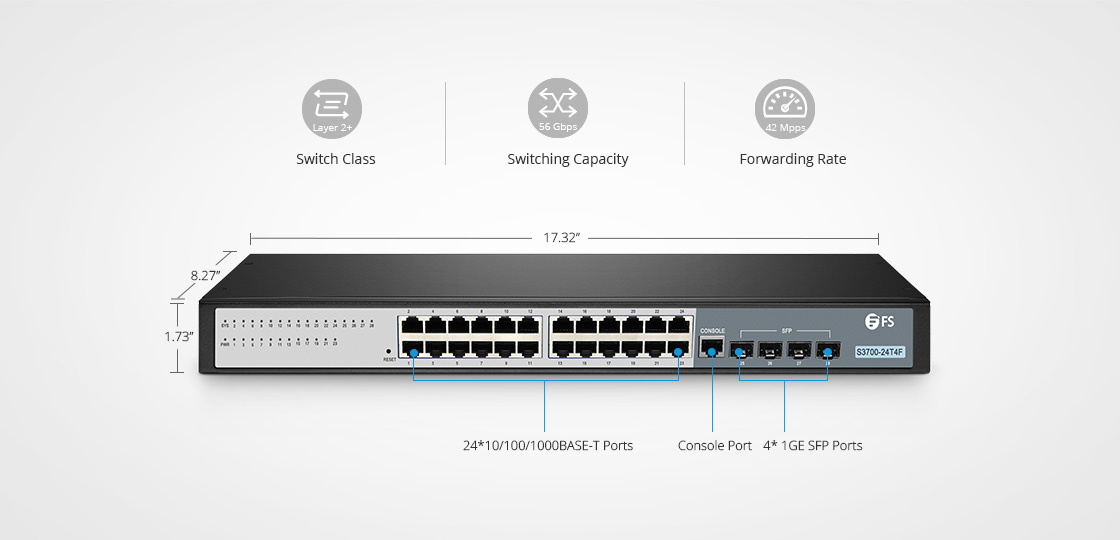 1G/10G Switches   High Performance Full Gigabit Access Switch