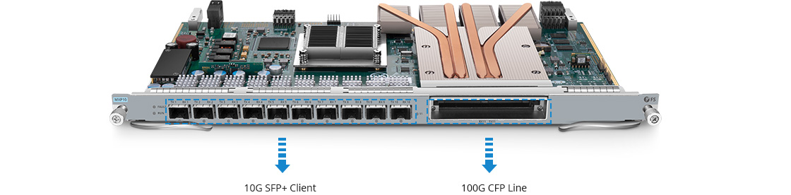 Muxpondeur 100G  Muxpondeur 100G Multi-débit