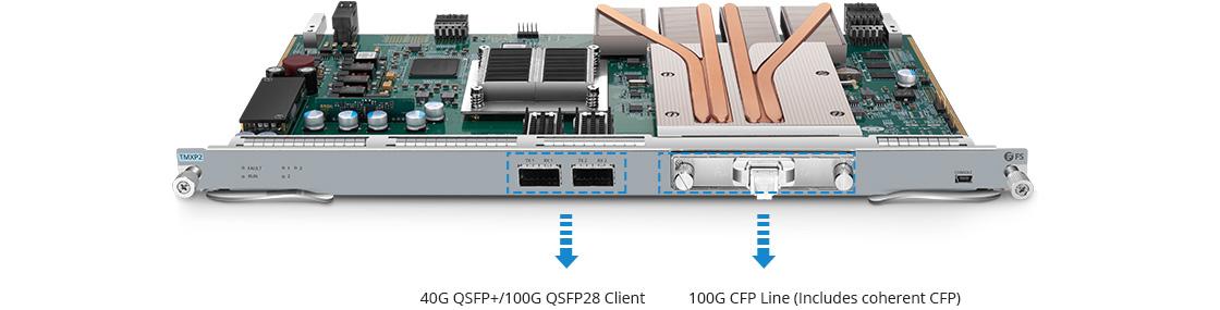 100G Transponder 100G Transponder/Muxponder for Long Haul OTN System