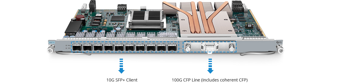 Muxponder 100G Muxponder multirate 100G