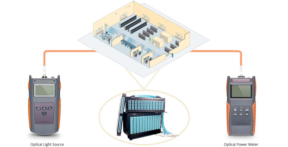 Photomètres  Suitable for Field Test Environment