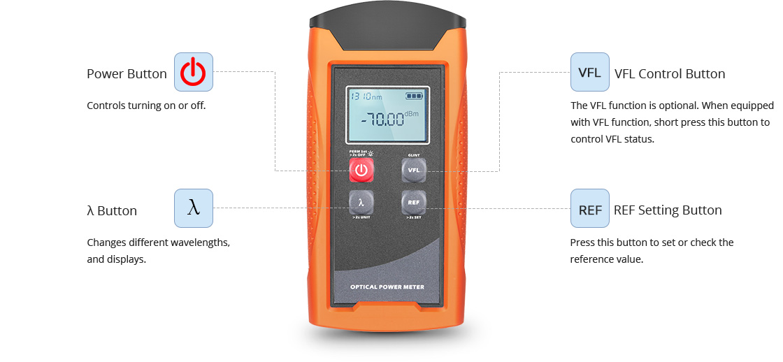 Optical Power Meter  User Friendly and Comfortable Product Design