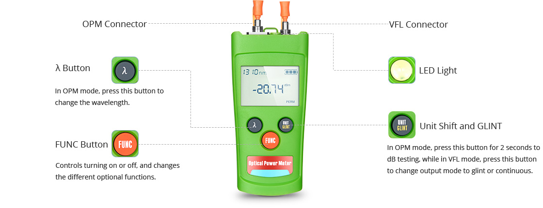 Optical Multimeter  User Friendly and Comfortable Product Design