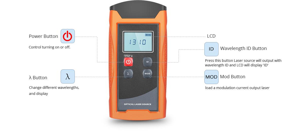 光ファイバ光源装置 ユーザーフレンドリーで快適な製品設計