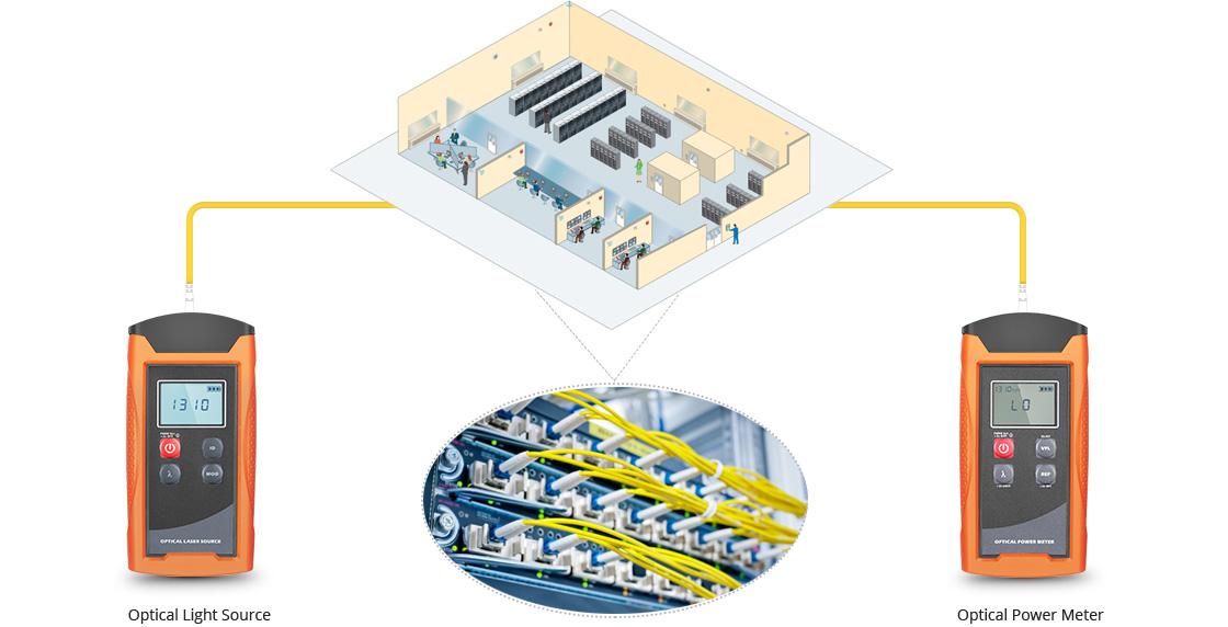 光ファイバ光源装置 実際のテストの重要性について