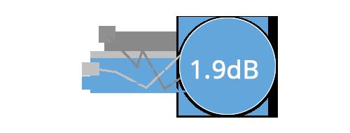 LWDM波長合分波モジュール 高品質のTFF技術