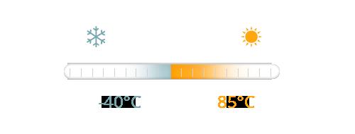 LWDM Mux Demux Temperatura industrial
