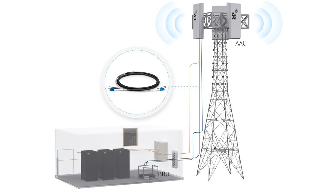 Câbles Optiques FTTA  Conçu pour la Mise en Place de Stations de Base Extérieures