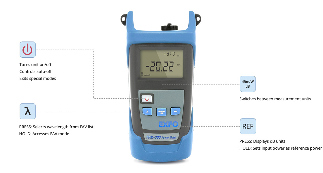 Photomètres  High Precision LCD Display & Button Design