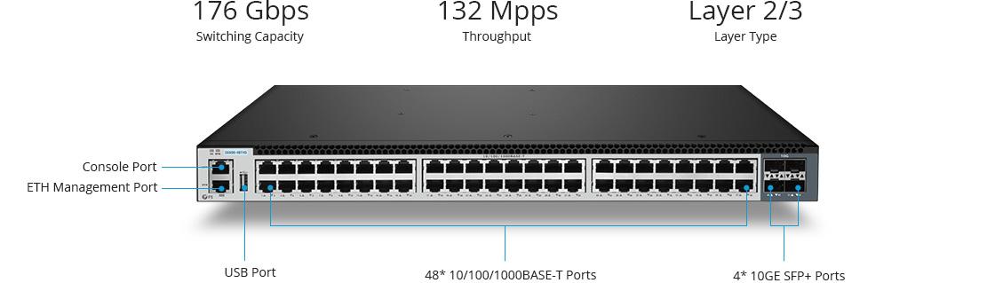 1G/10G Switches Gigabit Copper Connectivity with 10G Uplink