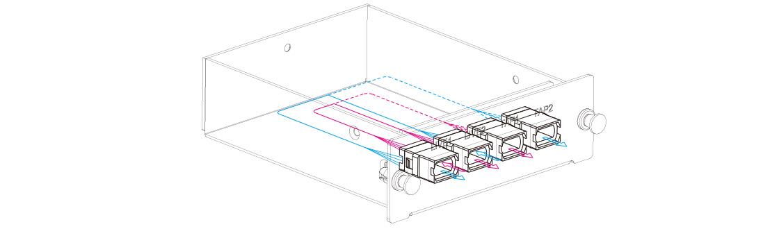 Cassettes de fibra óptica FHD Principio de funcionamiento y orden de conexión dentro del cassette