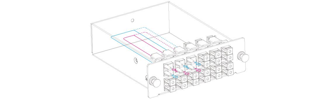 Cassettes FHD TAP Principio de funcionamiento y orden de conexión dentro del cassette