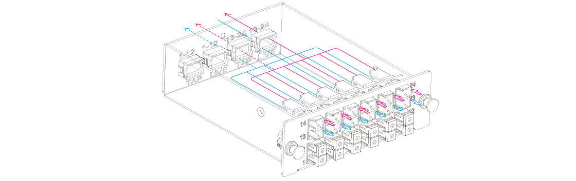 FHD TAP Cassettes Working Principle and Line Sequence Inside the Cassette