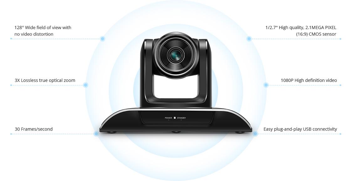 Cámaras para videoconferencia Versatilidad excepcional hace que tu reunión comience sin problemas