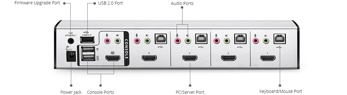 HDMI KVM Switches Connects 4 HDMI-Enabled Devices to a Single HDMI Monitor, Keyboard and Mouse