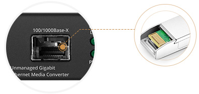 Convertisseurs de Média Non Gérés Port SFP 100/1000Base-X