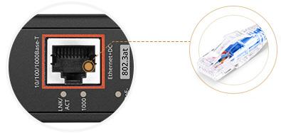 Convertisseurs de Média Industriels  Ports Ethernet 10/100/1000Base-T + Ports RJ45 DC