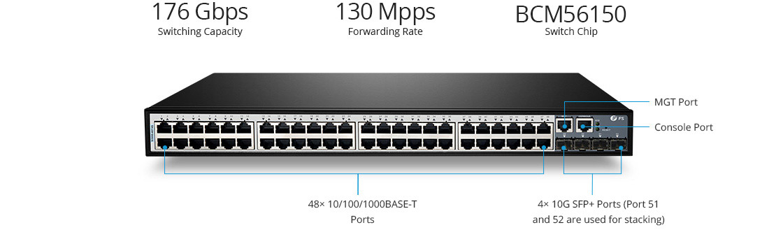 1G/10G Switches Gigabit Switch with High-speed 10G Uplink