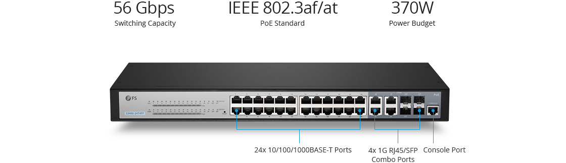 Switch 1G/10G Configuration des Ports Gigabit