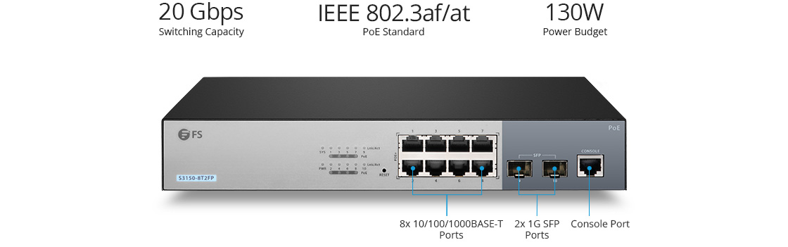 1G/10G Switches Gigabit Port Configuration