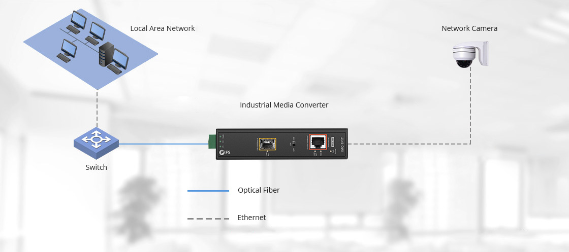 Convertisseurs de Média Industriels Prolongation des Distances de Connexions dans le Réseau