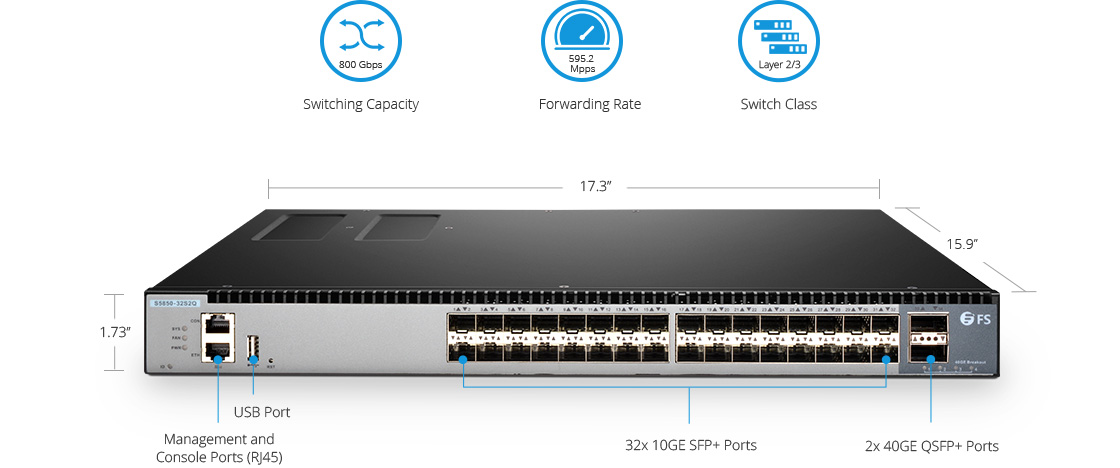 1G/10G Switches High-Performance Data Center Switch
