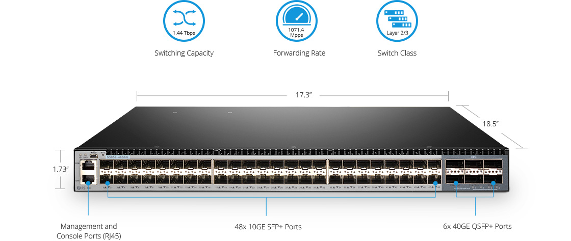 1G/10G Switches 10G Data Center Core and Aggregation Switch
