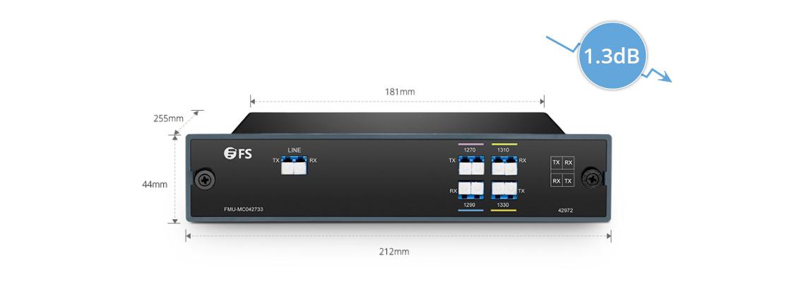 CWDM Mux Demux Mux/Demux 4 canales sobre fibra dual