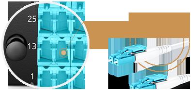 FHD MPO-LC Cassettes LC Duplex Adapter Port Identification