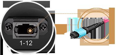 Cassettes FHD  Adaptador US Conec MTP® con guía opuesta